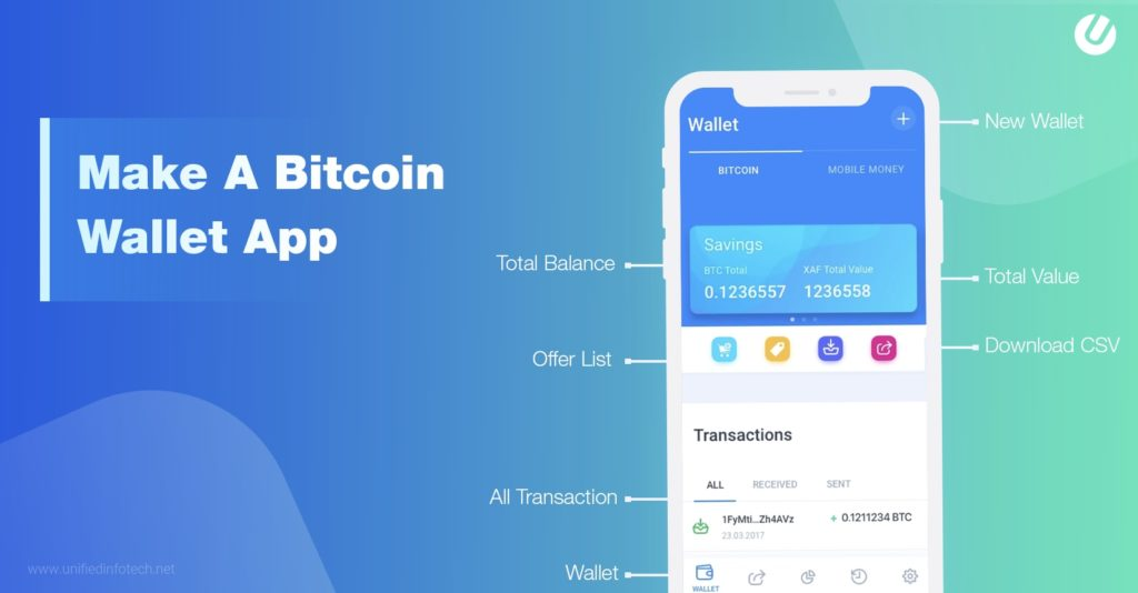 Cryptocurrency Bitcoin Login: What is a Bitcoin wallet?